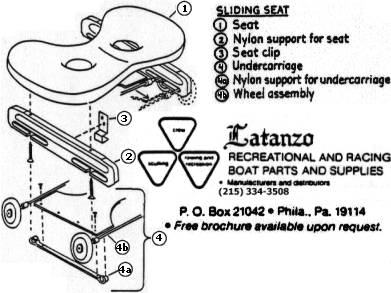 Latanzo seat diagrams
